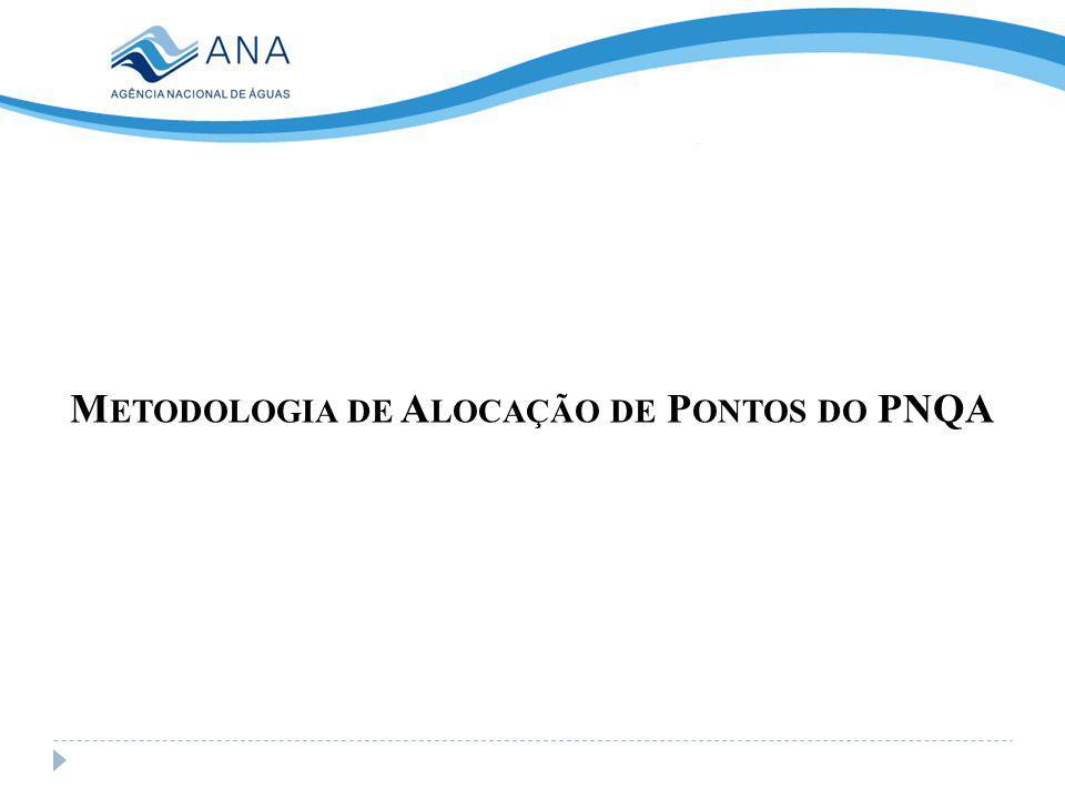 Metodologia de Alocação de Pontos do PNQA