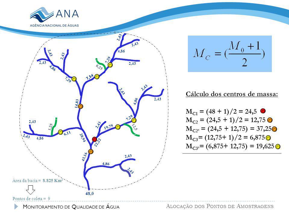Cálculo dos centros de massa: MC1 = (48 + 1)/2 = 24,5