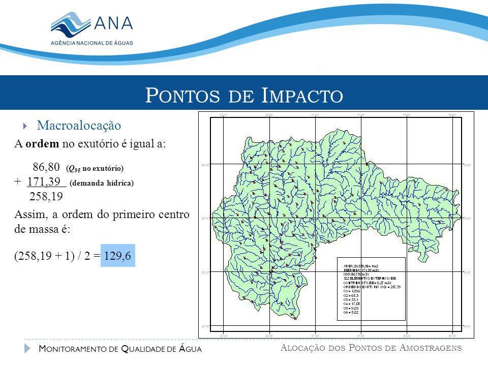 Pontos de Impacto Macroalocação A ordem no exutório é igual a: