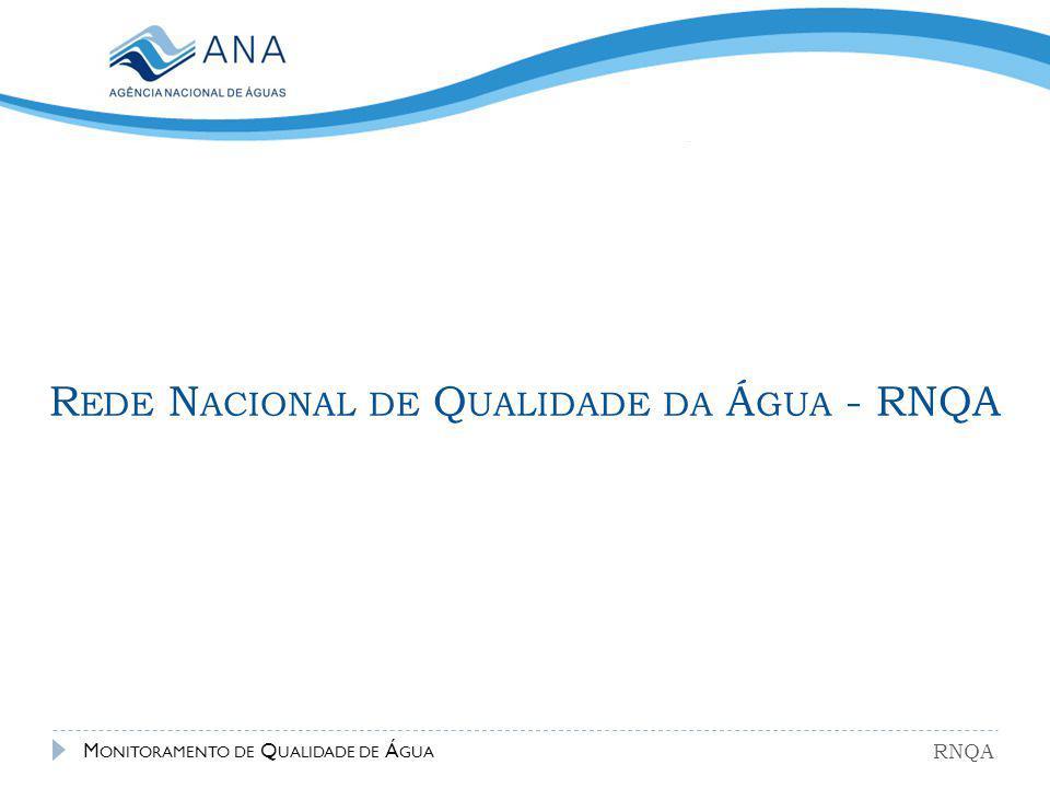 Rede Nacional de Qualidade da Água - RNQA