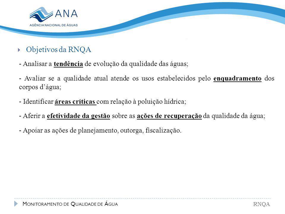 Objetivos da RNQA - Analisar a tendência de evolução da qualidade das águas;