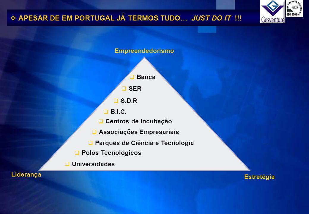 APESAR DE EM PORTUGAL JÁ TERMOS TUDO… JUST DO IT !!!