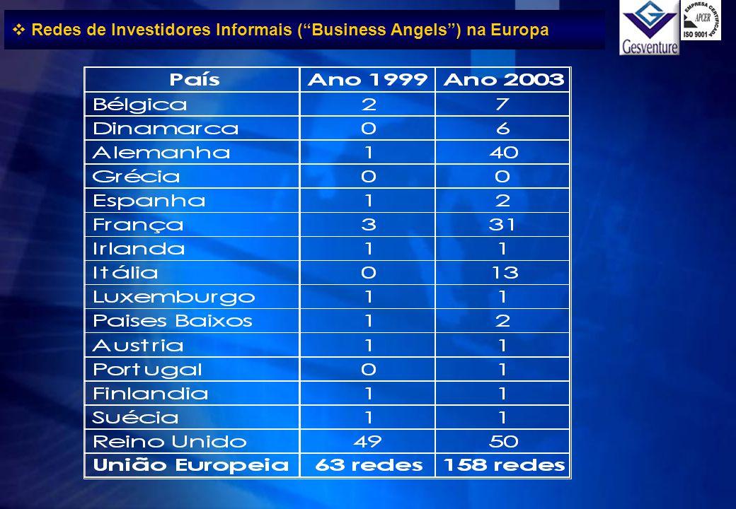 Redes de Investidores Informais ( Business Angels ) na Europa