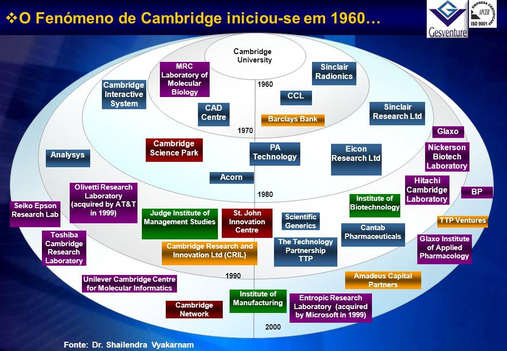 O Fenómeno de Cambridge iniciou-se em 1960…