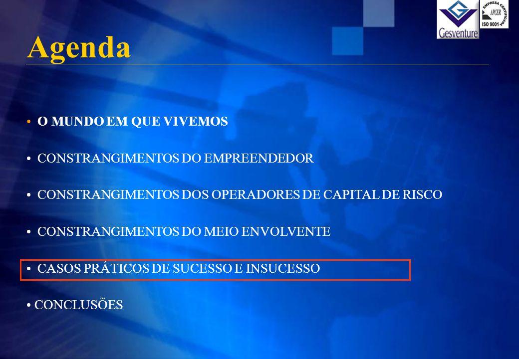 Agenda O MUNDO EM QUE VIVEMOS CONSTRANGIMENTOS DO EMPREENDEDOR