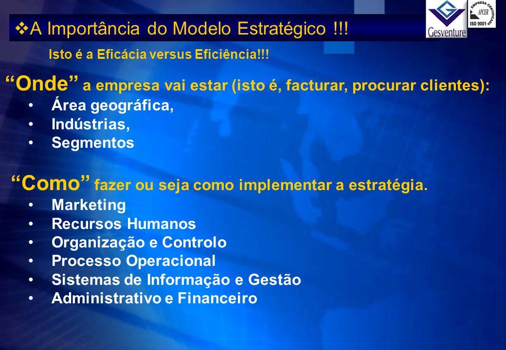 A Importância do Modelo Estratégico !!!