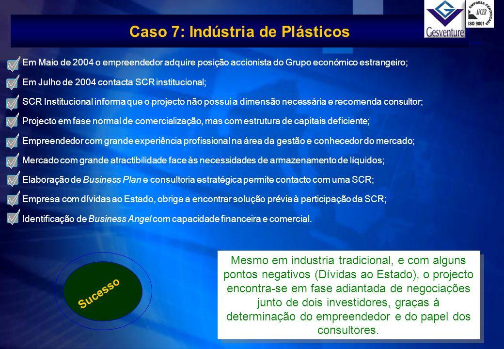 Caso 7: Indústria de Plásticos