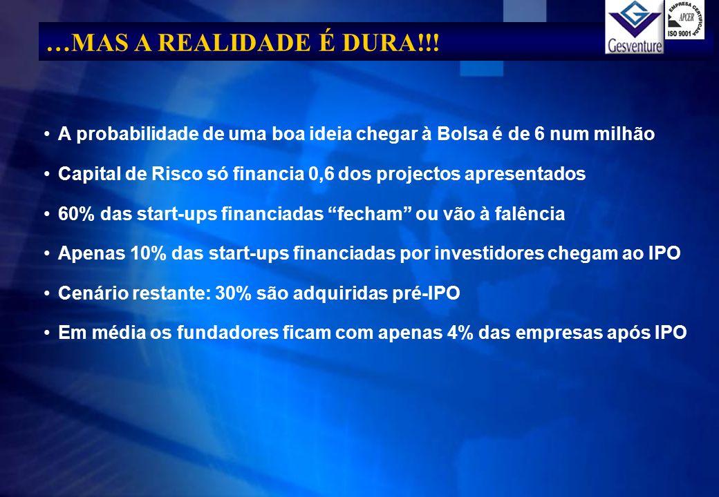 …MAS A REALIDADE É DURA!!! A probabilidade de uma boa ideia chegar à Bolsa é de 6 num milhão.