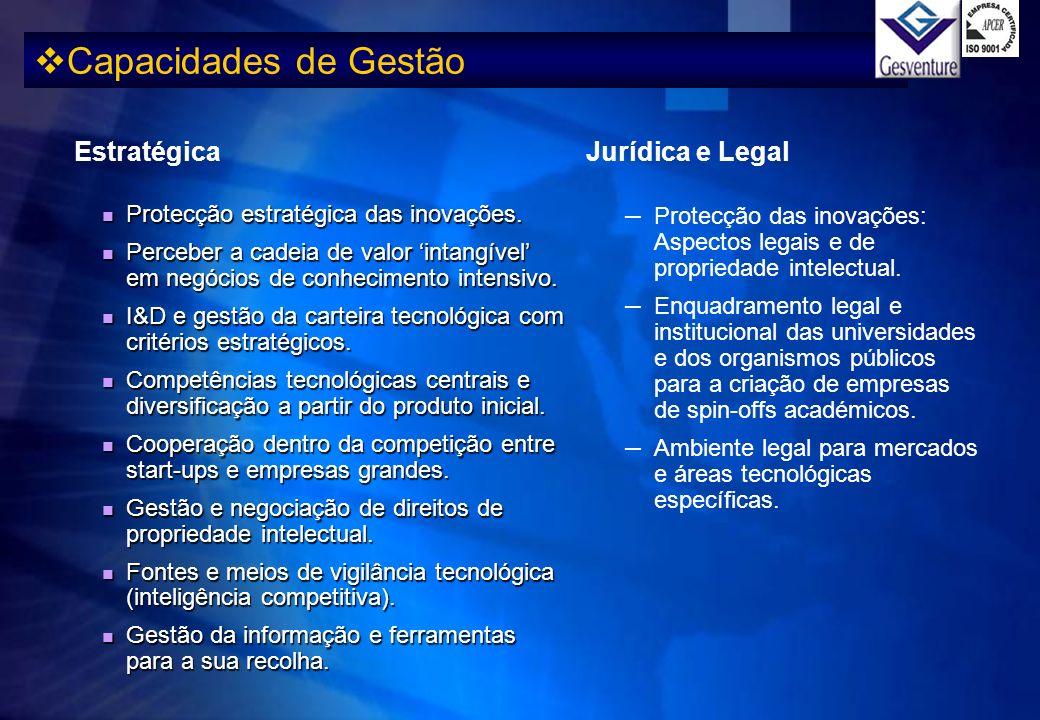 Capacidades de Gestão Estratégica Jurídica e Legal