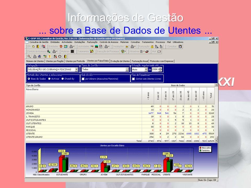 Informações de Gestão ... sobre a Base de Dados de Utentes ...