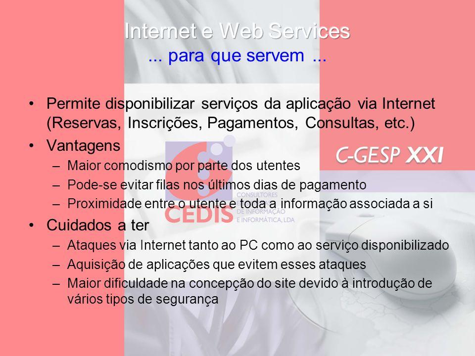 Internet e Web Services ... para que servem ...