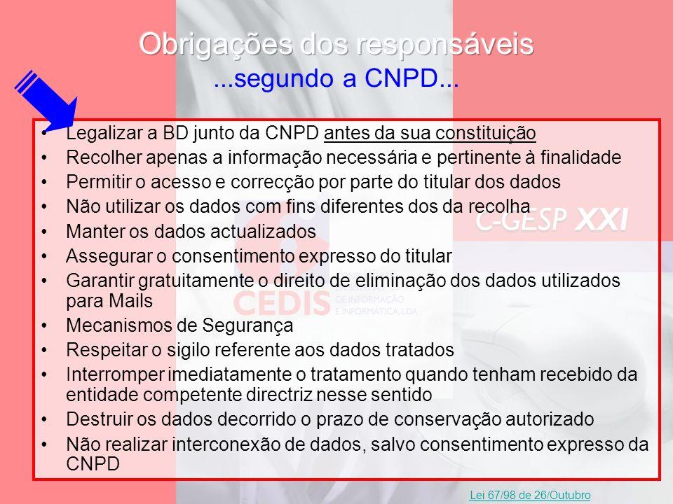 Obrigações dos responsáveis ...segundo a CNPD...