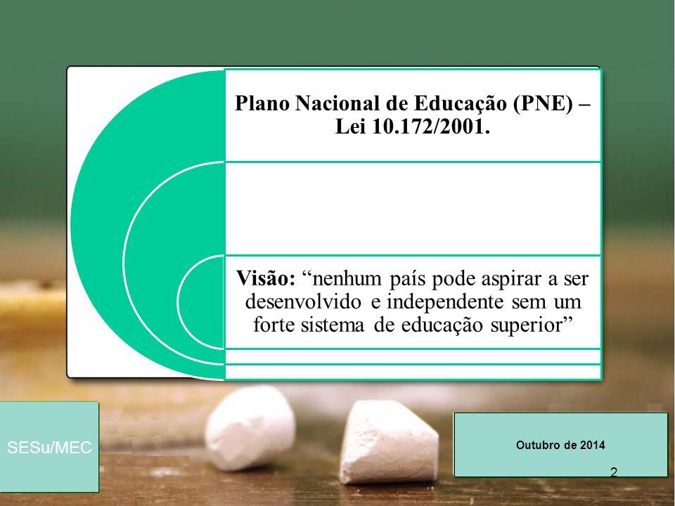 Plano Nacional de Educação (PNE) – Lei 10.172/2001.
