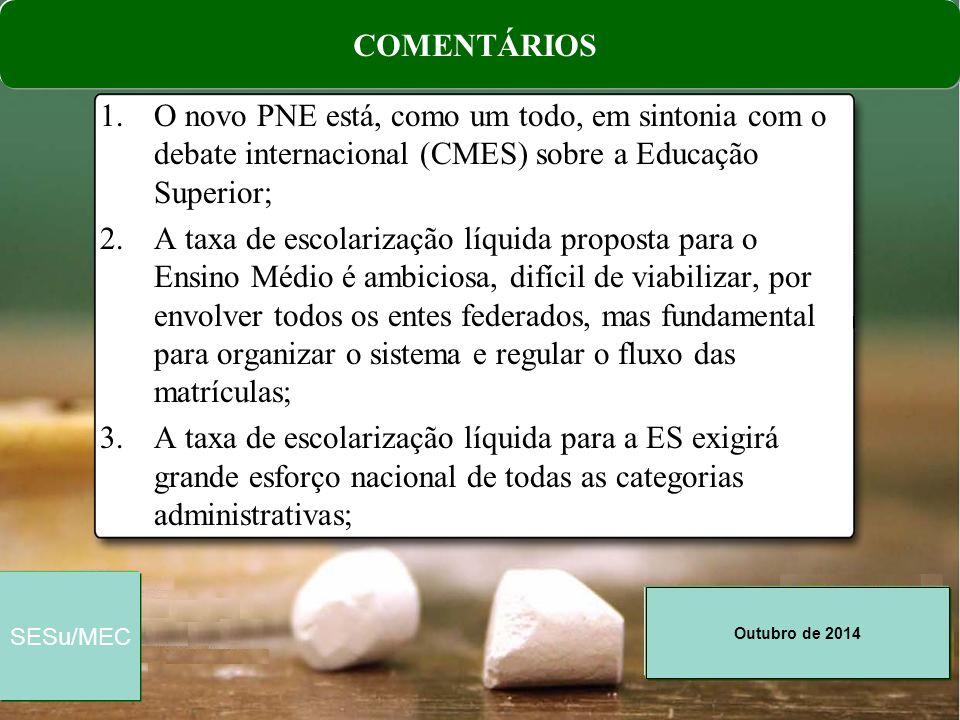 COMENTÁRIOS O novo PNE está, como um todo, em sintonia com o debate internacional (CMES) sobre a Educação Superior;
