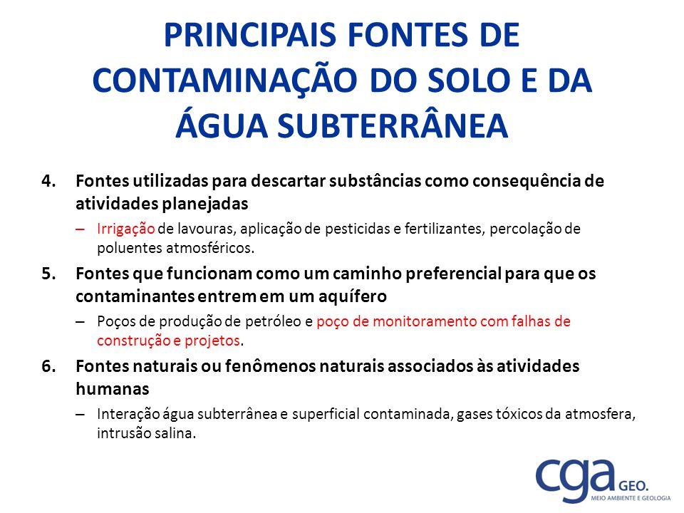 PRINCIPAIS FONTES DE CONTAMINAÇÃO DO SOLO E DA ÁGUA SUBTERRÂNEA