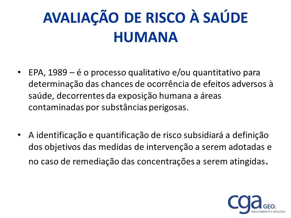 AVALIAÇÃO DE RISCO À SAÚDE HUMANA
