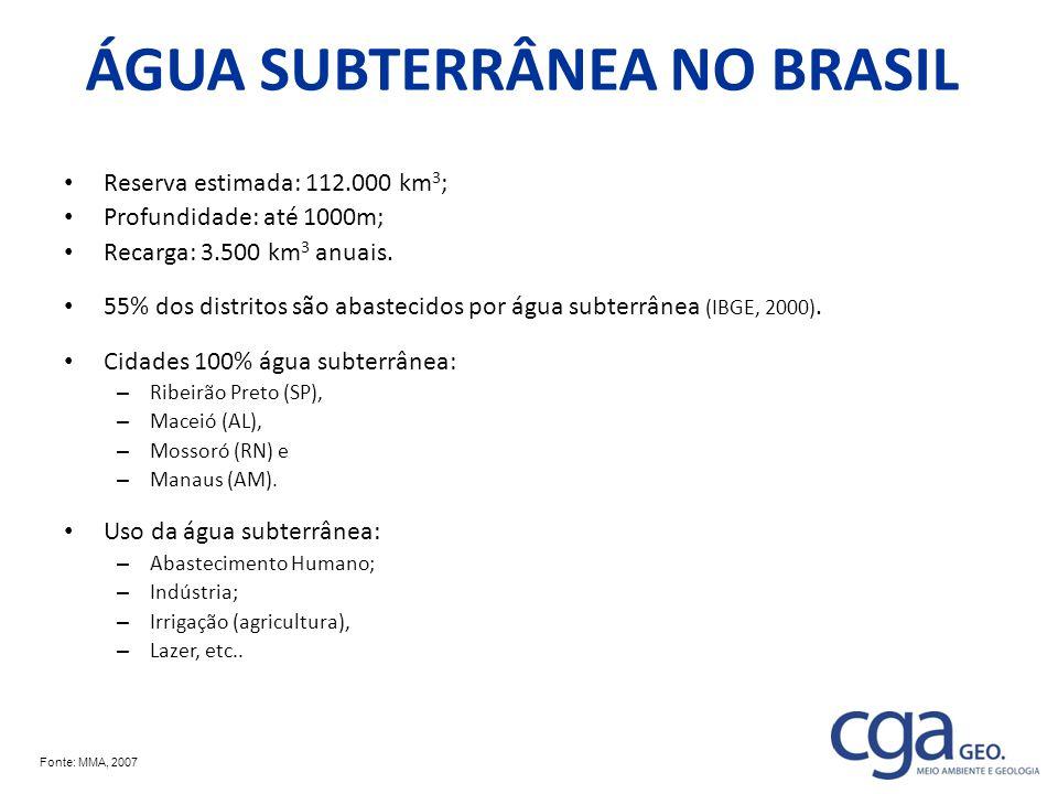 ÁGUA SUBTERRÂNEA NO BRASIL
