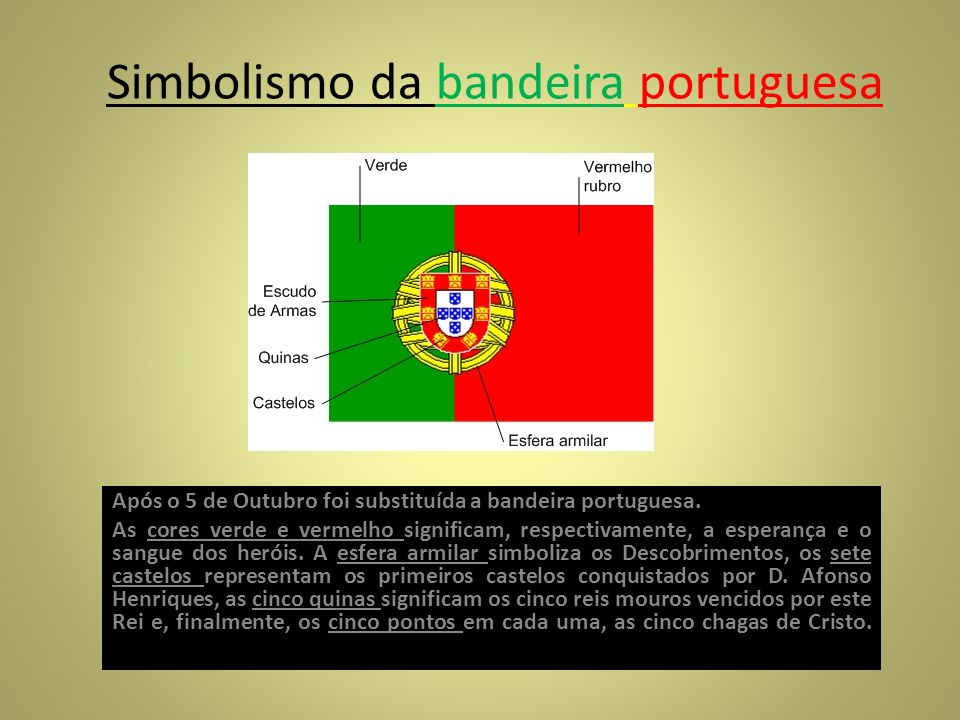 Simbolismo da bandeira portuguesa