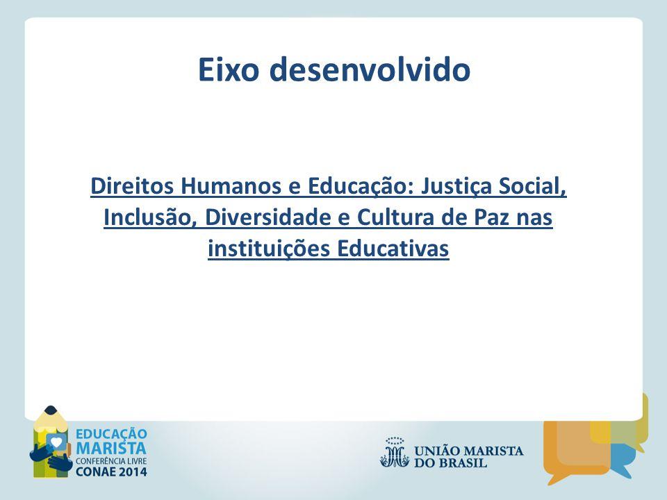 Eixo desenvolvido Direitos Humanos e Educação: Justiça Social, Inclusão, Diversidade e Cultura de Paz nas instituições Educativas.