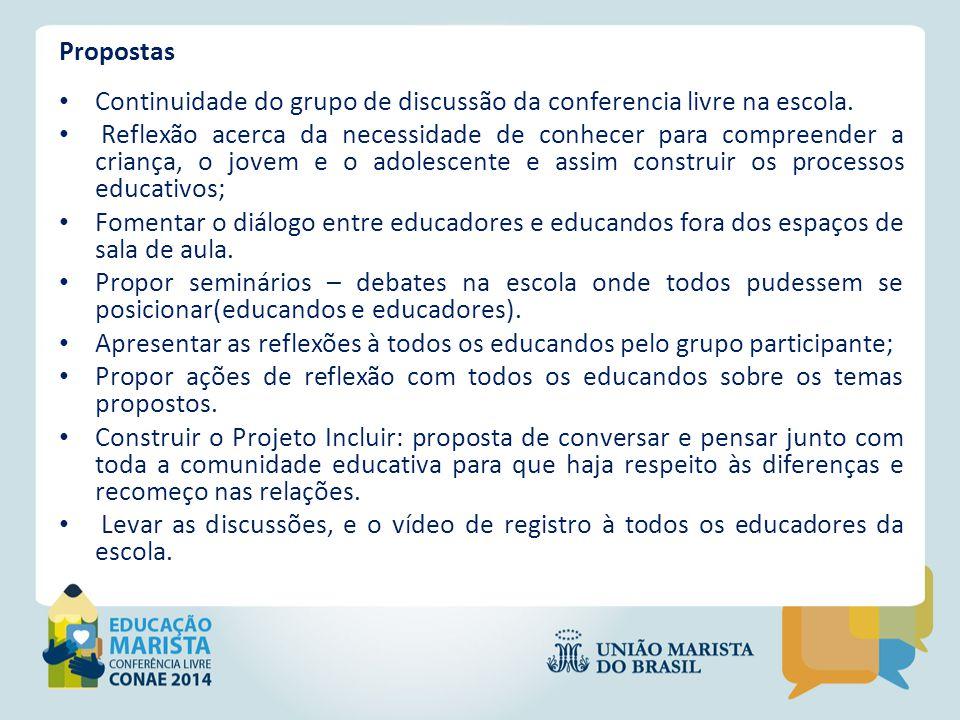 Propostas Continuidade do grupo de discussão da conferencia livre na escola.