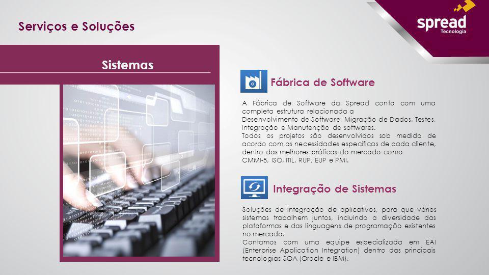 Serviços e Soluções Sistemas Fábrica de Software
