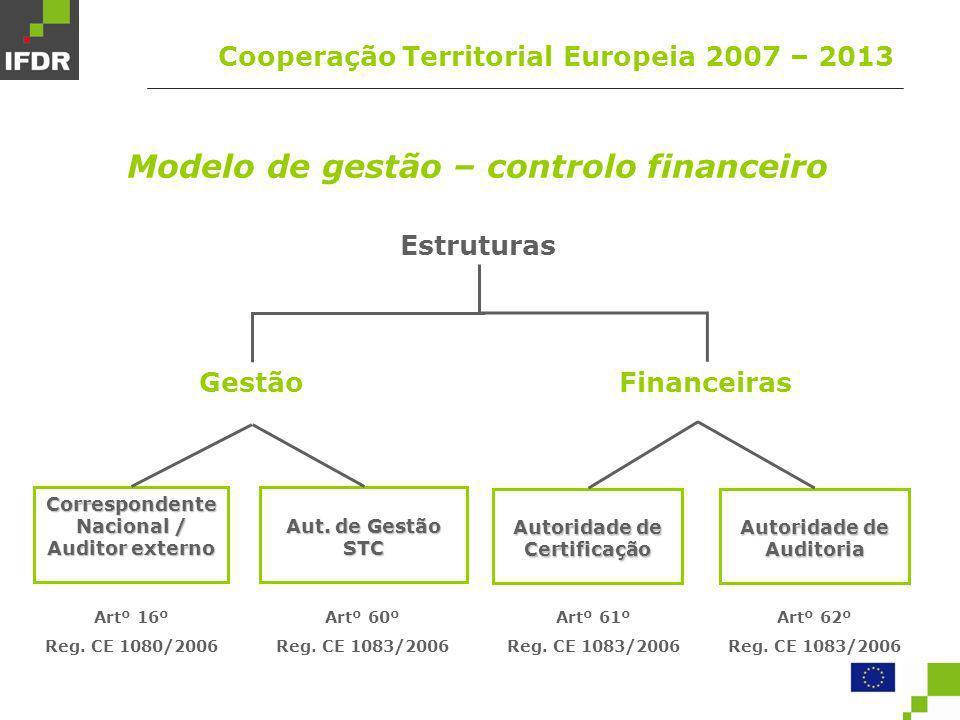Modelo de gestão – controlo financeiro