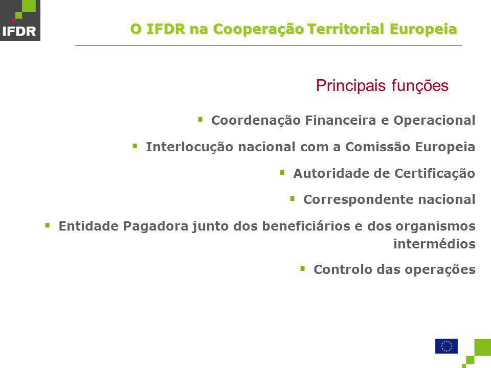 Principais funções O IFDR na Cooperação Territorial Europeia