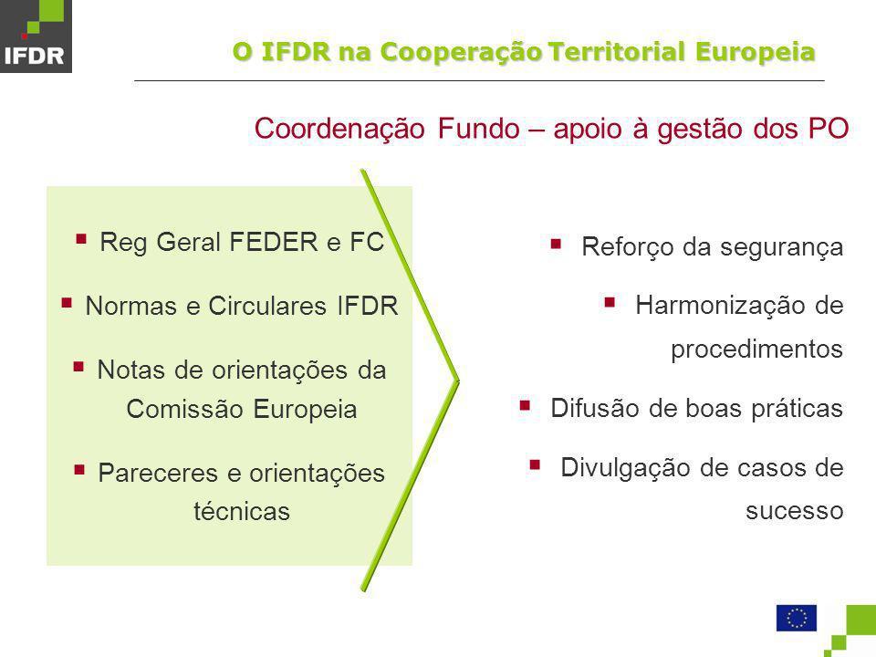 Coordenação Fundo – apoio à gestão dos PO