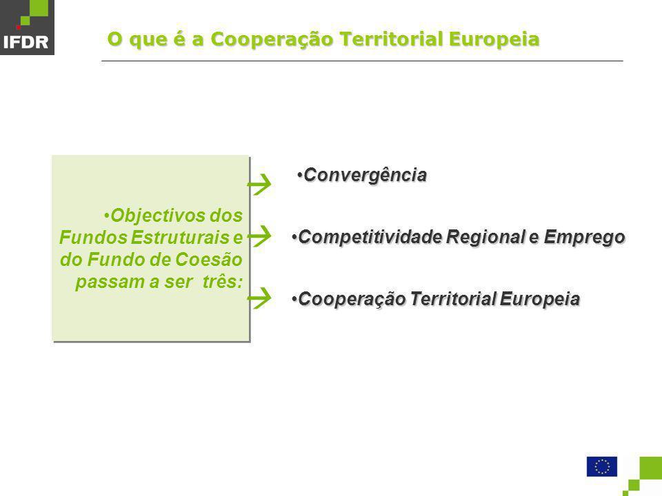 O que é a Cooperação Territorial Europeia