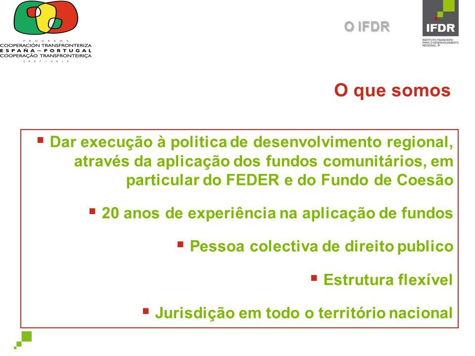O IFDR O que somos.