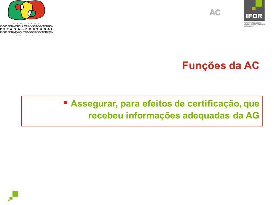AC Funções da AC Assegurar, para efeitos de certificação, que recebeu informações adequadas da AG