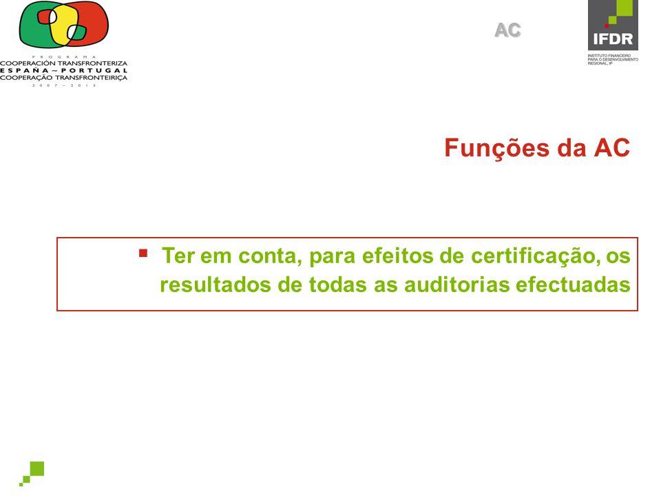 AC Funções da AC.