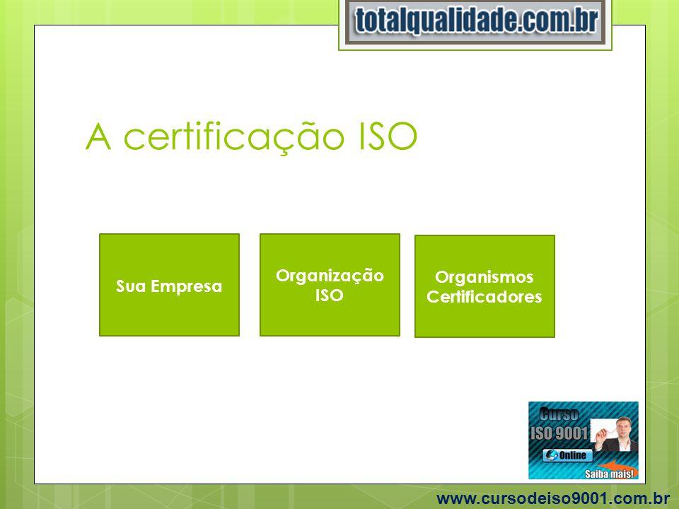 Organismos Certificadores
