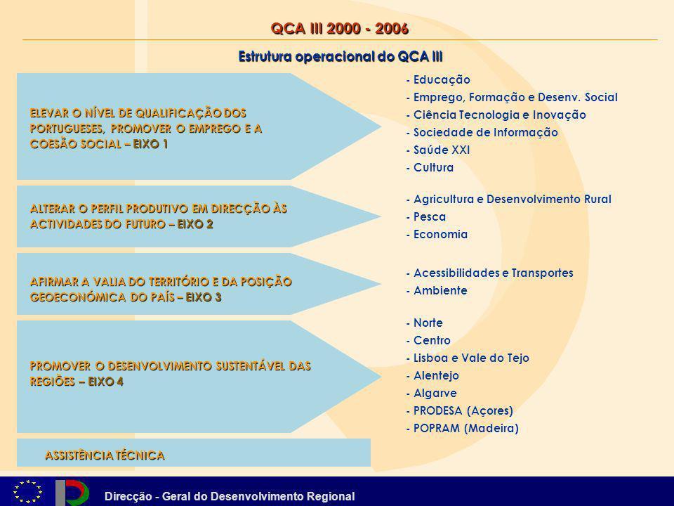 Estrutura operacional do QCA III