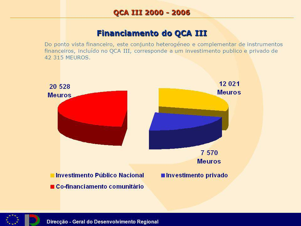 Financiamento do QCA III