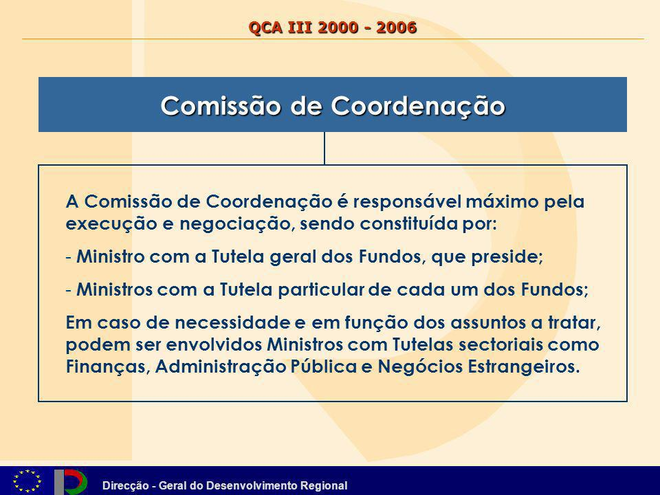 Comissão de Coordenação