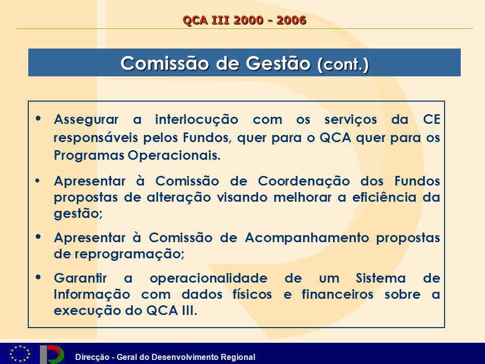 Comissão de Gestão (cont.)