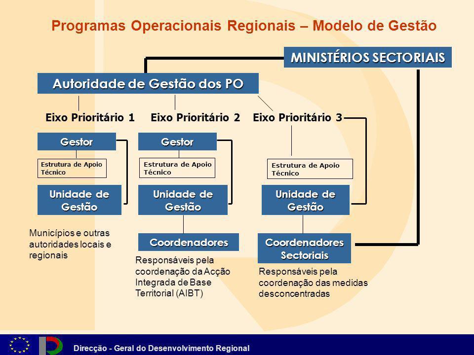 Programas Operacionais Regionais – Modelo de Gestão