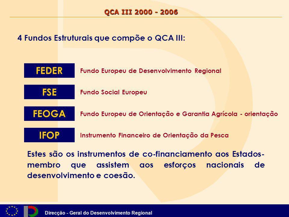 FEDER FSE FEOGA IFOP 4 Fundos Estruturais que compõe o QCA III: