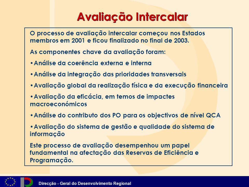 Avaliação Intercalar O processo de avaliação intercalar começou nos Estados membros em 2001 e ficou finalizado no final de 2003.