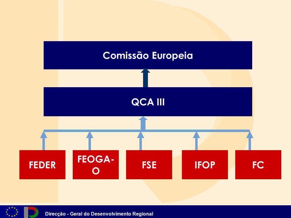 Comissão Europeia QCA III FEDER FEOGA-O IFOP FSE FC