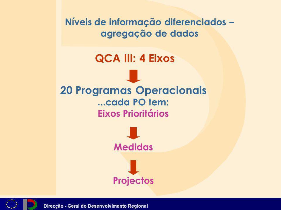 20 Programas Operacionais