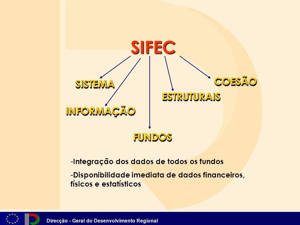 SIFEC COESÃO SISTEMA ESTRUTURAIS INFORMAÇÃO FUNDOS