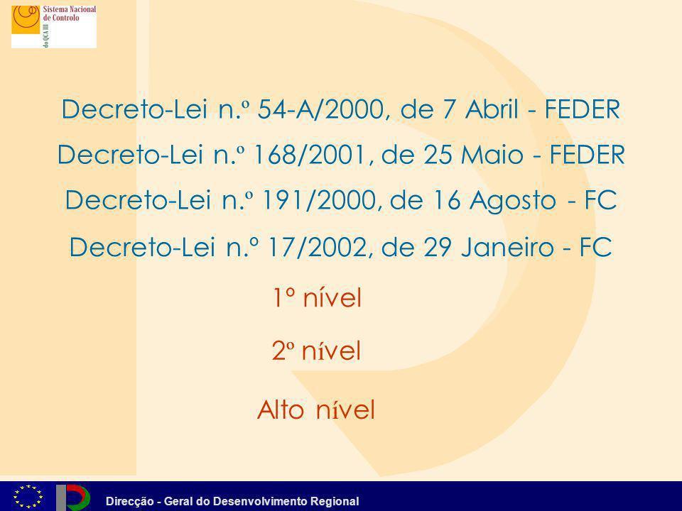 Decreto-Lei n.º 54-A/2000, de 7 Abril - FEDER
