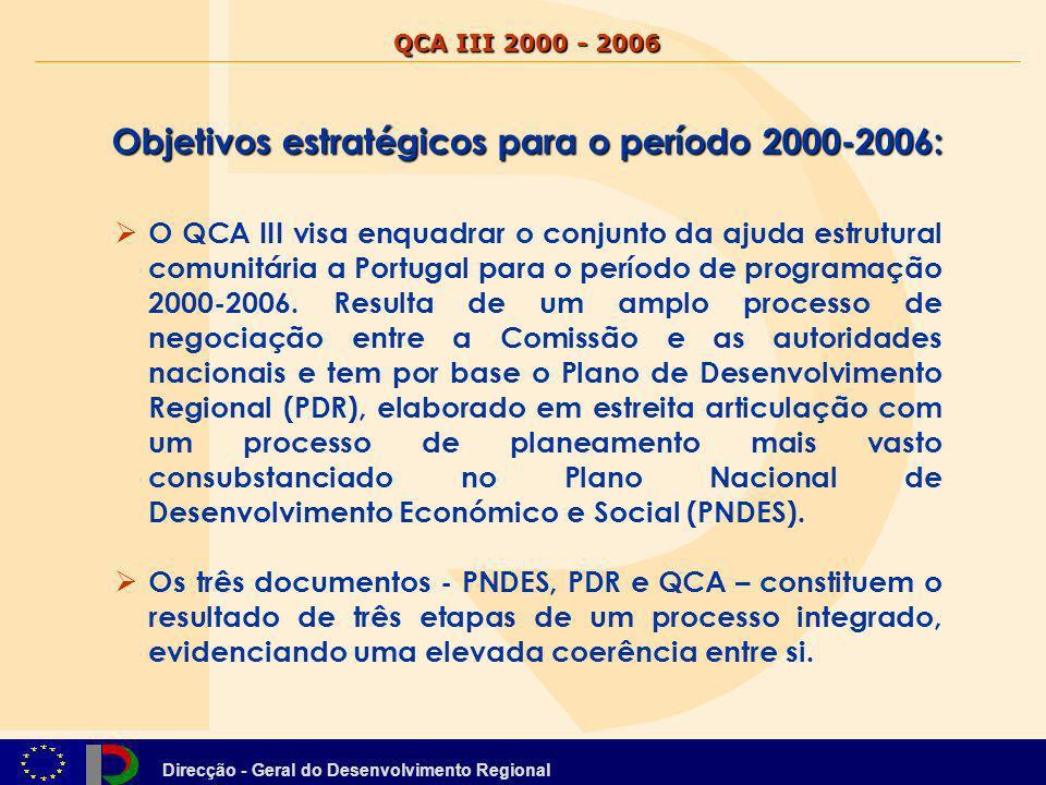 Objetivos estratégicos para o período 2000-2006:
