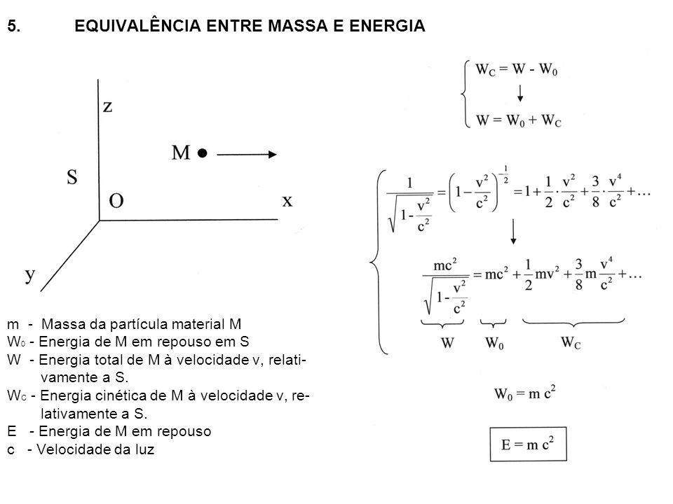 5. EQUIVALÊNCIA ENTRE MASSA E ENERGIA