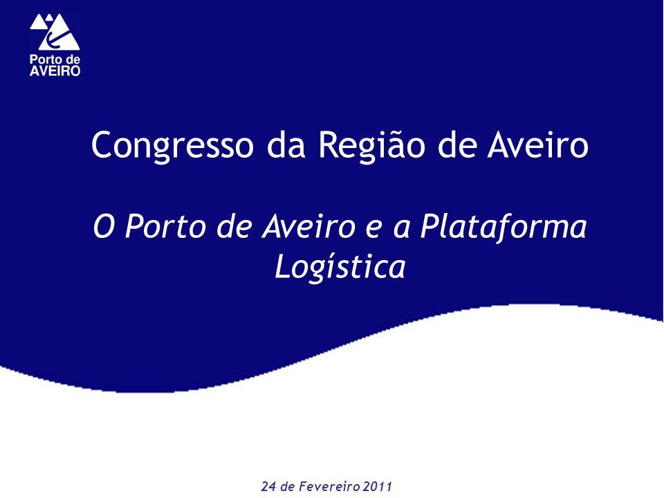 Congresso da Região de Aveiro