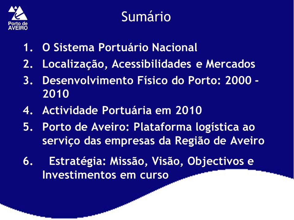 Sumário O Sistema Portuário Nacional
