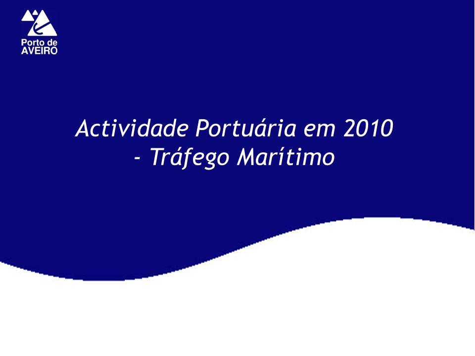 Actividade Portuária em 2010