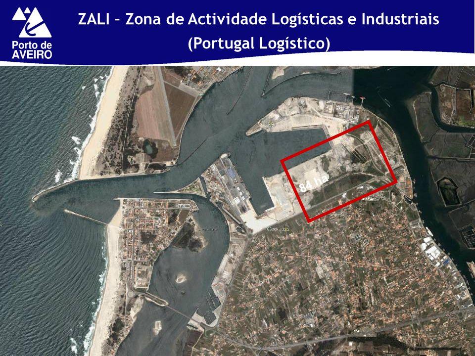 ZALI – Zona de Actividade Logísticas e Industriais (Portugal Logístico)